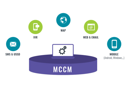 contextual marketing Promote your business with today's most effective contextual online advertising and re-targeting technology and behavioral marketing services at a cost effective metric of cpc, ppc, cpm or.