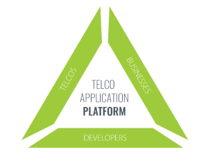 Telco-Application-Platform