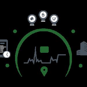 Telco Signaling Platforms