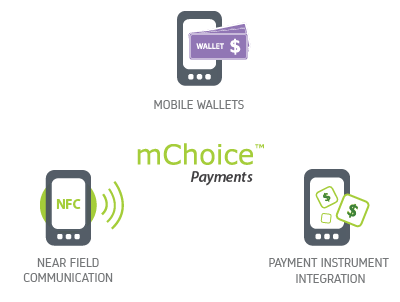Telco specific payment gateway