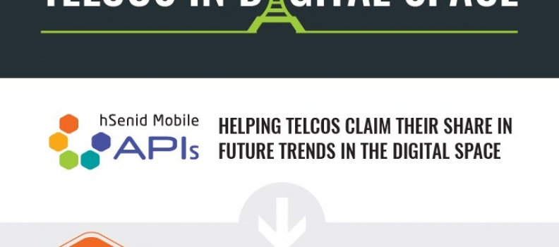 Future Trends for Telcos in Digital Space [INFOGRAPHIC]