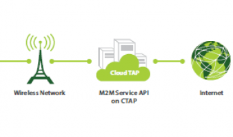 3 Reasons Why Telco Should Step into the World of M2M