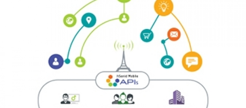 Widening the app creation Spectrum to Win at Digital Disruption